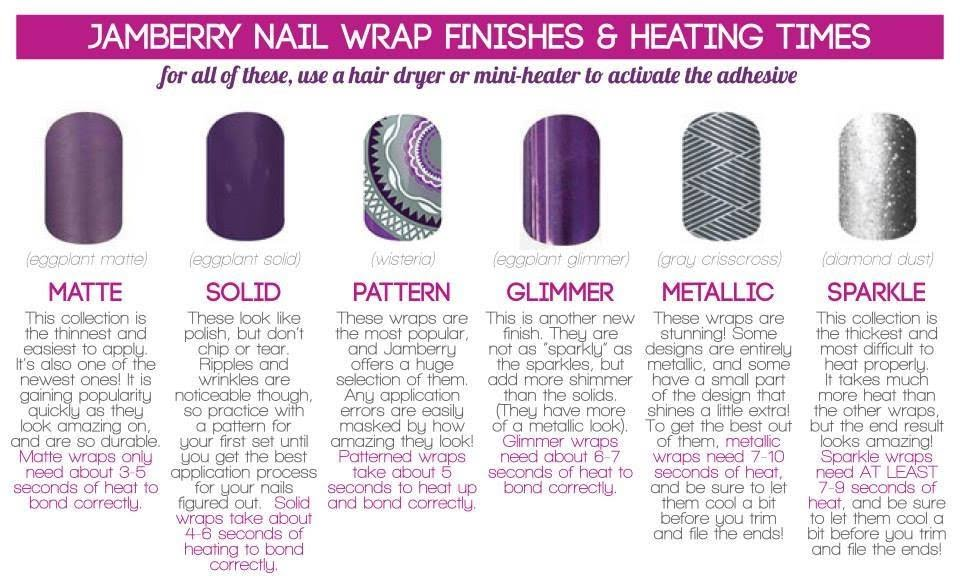 Video Tutorials Tips 808 Nails Jamberry Nails Independent