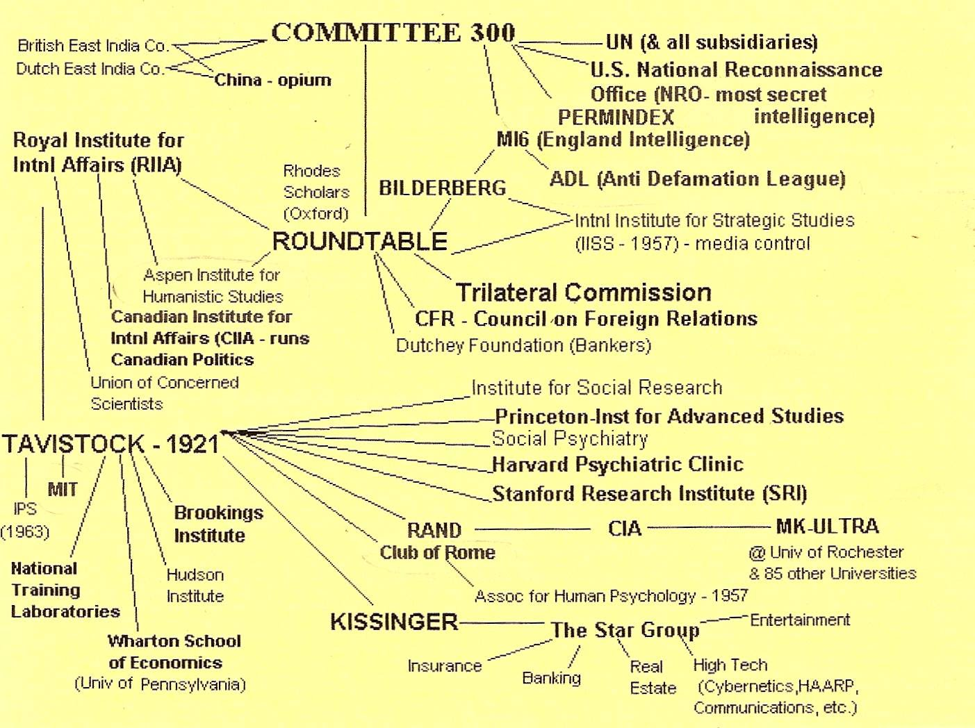 Alex Jones With The Many Ex Illuminati Jesuists Top Insiders Meyer Plow Controller 22693 Wiring Diagram By An Under Cover Intelligence Agent