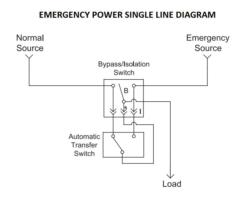 Electrical Single Line Diagram A5 Basketball Plumbing And Electric
