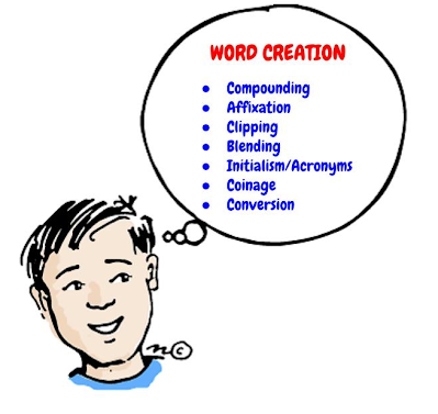 Word Creation (Internet Neologism) - AAE101 TG2 New Words
