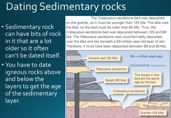 Why Cant Radioactive Dating Be Used To Date Sedimentary Rocks