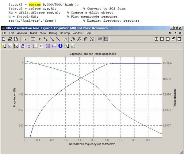Digital Filters with MATLAB - abisceg