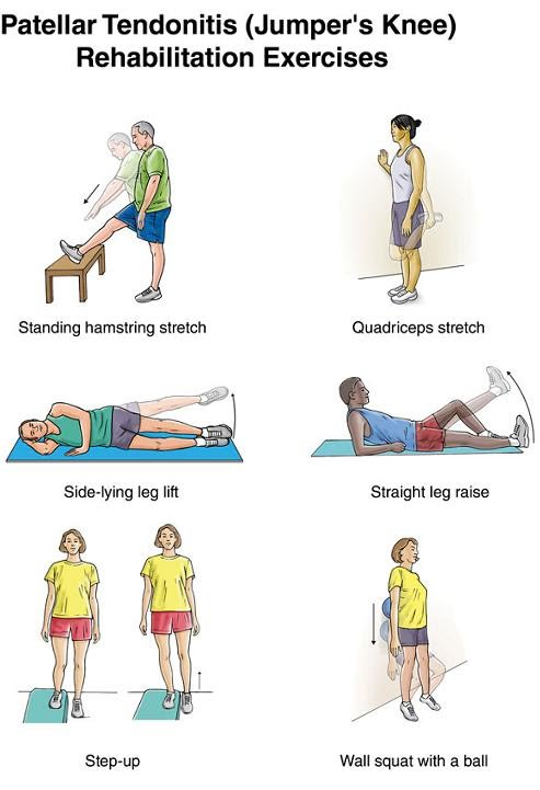 KNEE EXERCISES - ACTIVE CARE PHYSIOTHERAPY CLINIC