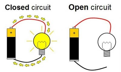 Open And Closed Circuit Adventuring