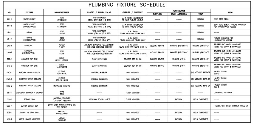 plumbing code of the philippines pdf