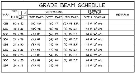 how to find final class grade with different weights