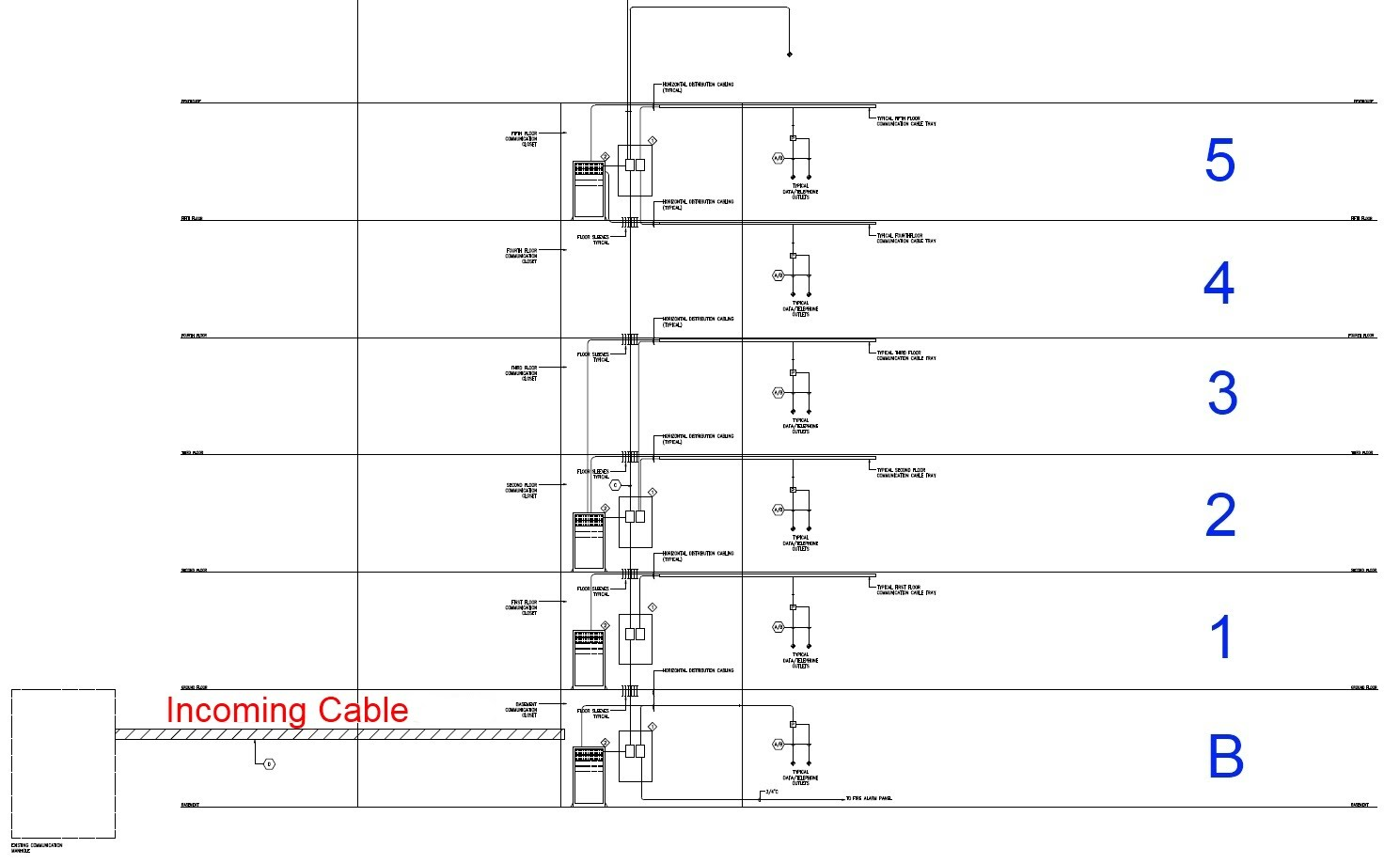 Cable Riser Diagrams - daily update wiring diagram on typical residential service diagram, solar electrical system diagram, residential electrical wiring diagrams, electrical single line diagram, residential gas line riser, residential roof vent diagram, ring circuit wiring diagram, residential electrical load calculations, residential one line diagram example, residential electrical service entrance, residential electrical meter box, residential electrical diagram symbols, residential electric service entrance diagram, electrical panel box wiring diagram, residential electrical panels, electric meter diagram, overhead service diagram, residential electrical details, electrical service diagram,