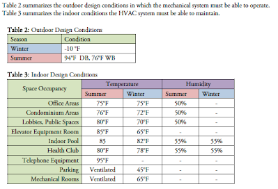 cooling tower design calculations pdf