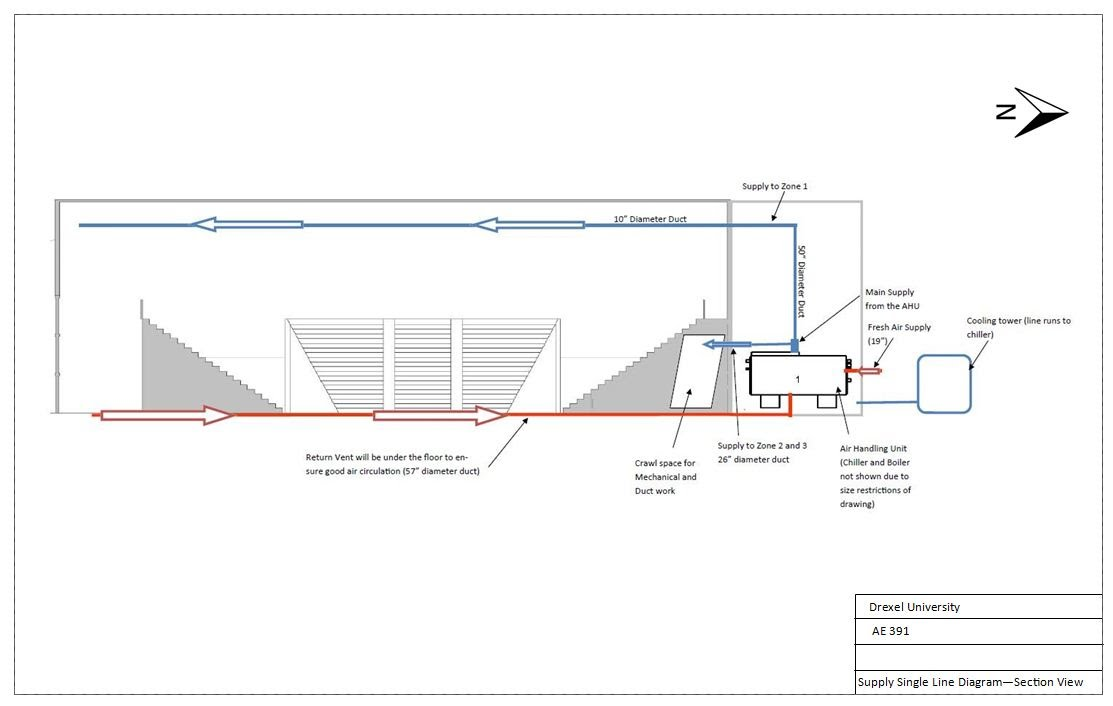 Single line diagram ae 391 assignment 4 also a small modification to the plans from above were shown just for clarification purposes the cooling tower would not actually be seen in this view ccuart Gallery