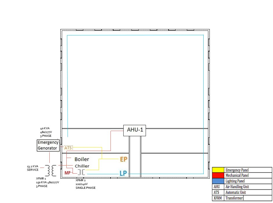 Single Line Diagram Electrical House Wiring from sites.google.com