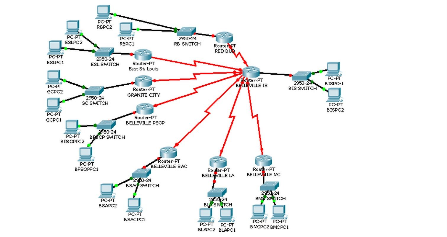how to read network packets