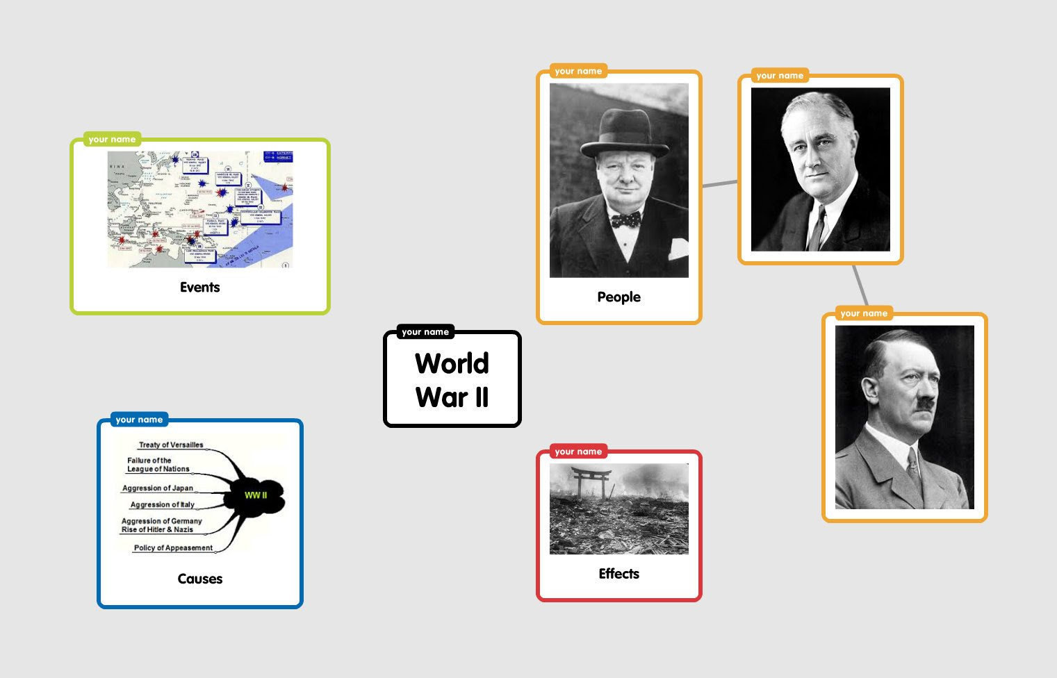 Concept map ms roberts world history concept map gumiabroncs Images