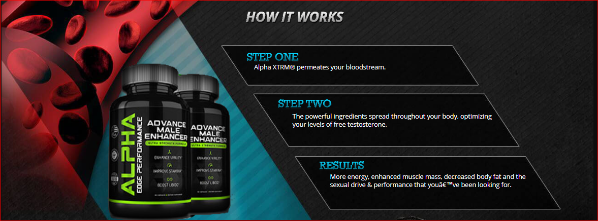 https://www.allnutritionhub.com/get-alpha-edge-performance