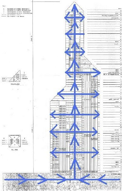 Drawingsdiagrams A Major Building Bank Of China Tower