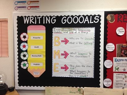 writing a personal narrative lesson plan A model story organizer, a blank story organizer, and a personal narrative at four different stages of completion are provided incorporate into your class lesson or use as a homework assignment grade.