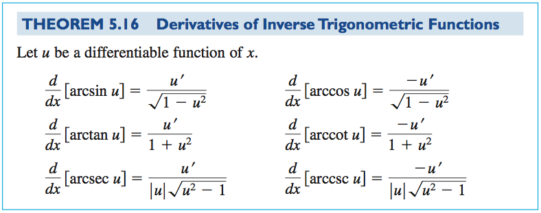 how to find trig derivatives