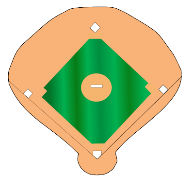 How To Draw A Baseball Diamond Essential Information