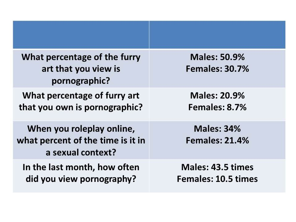 Liberal position on pornography