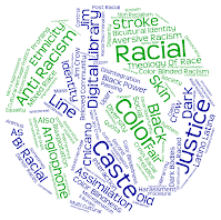 Word Cloud of Anti-racism Digital Library