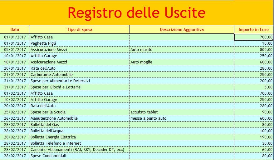 Bilancio familiare software gestionali by francesco la for Programma per casa virtuale