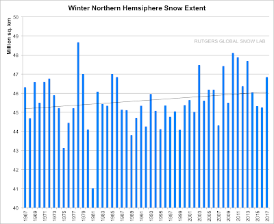 https://climate.rutgers.edu/snowcover/index.php