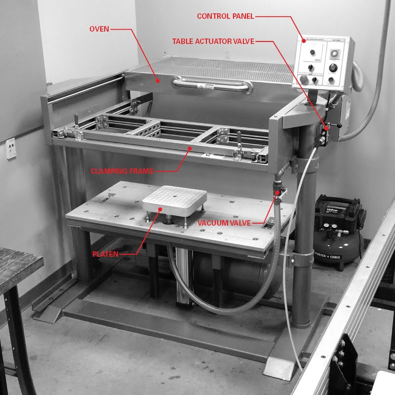 vacuum forming guide - CENTER FOR APPLIED RESEARCH on