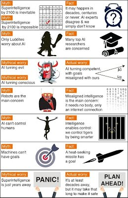 Advantages And Disadvantages of Artificial Intelligence - Blog on