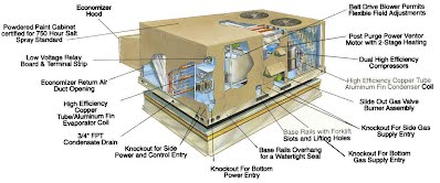 3 Rooftop Unit Ae 390 Assignment 5 Hvac Group8