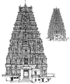 Temples at Tirumala