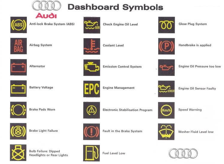 Audi A4 Dashboard Warning Lights Meaning