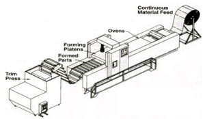 factory machine diagram cement manufacturing process