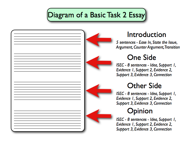 problem solution essay lesson Are asked to identify the problem and its solution with this graphic organizer this printable is customizable tailor the pdf to your teaching needs by typing in the.