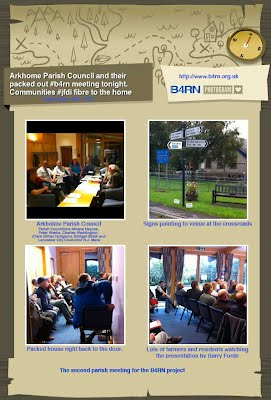 arkholme parish meeting