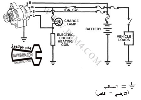 Ford Ranger 1998 Ford Ranger Charging System 2 further Trolling Motor Diagram Wiring Diagrams besides Oliver Super 77 Wiring Diagram besides Wiring Diagram For A 1995 Club Car Gas also Wiring Diagram Boat Navigation Lights. on 12 volt generator wiring diagram