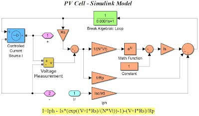 PV Array Source Using Fundamental Approaches