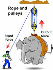 simple machine science definition