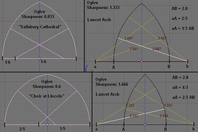 how to make an ogive curve