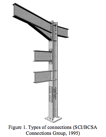 Introduction - Beam to Column Connection