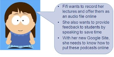 Fifi wants to record her lectures and offer them as an audio file online. She also wants to provide feedback to students by speaking to save time. With her new Google Site, she needs to know how to put these podcasts online