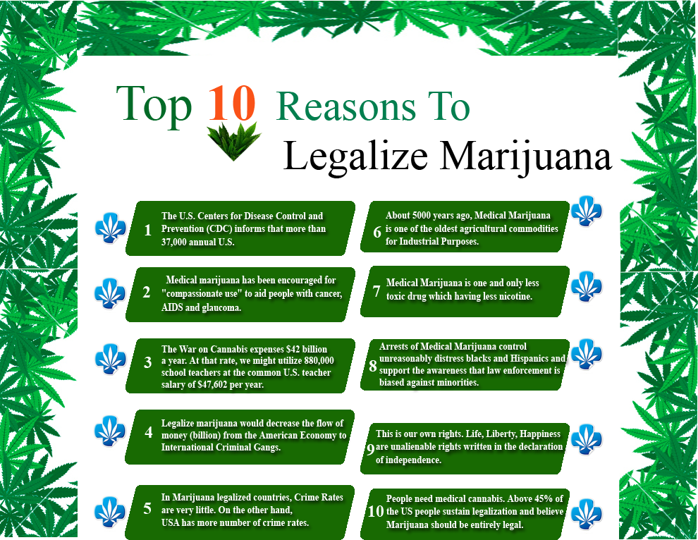Legalize weed essay