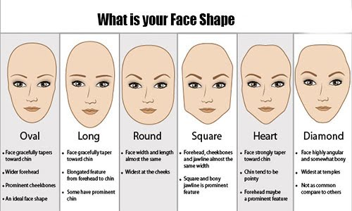 How to choose a hairstyles for your face shape - Best hairstyles for ...