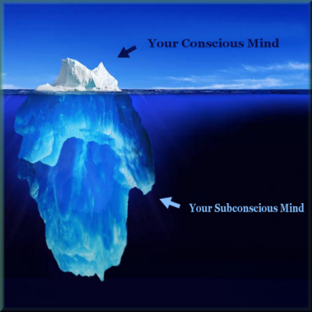 The Conscious Mind and Beyond