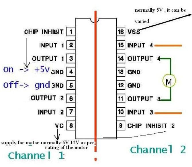 L293d l293d has two channels ie you can connect two motors to the same bridge i have driven 4 motors of 250ma using l293d with 2 motor in each channel sciox Gallery