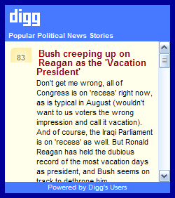 Popular Digg.com Political News Stories