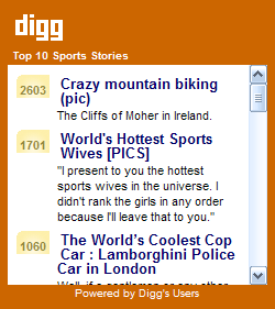 Top 10 Digg.com Sports Stories