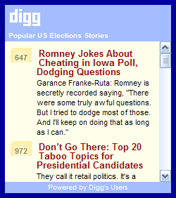 Popular Digg.com US Elections Stories