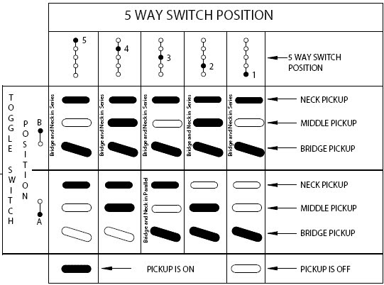 Switchpos on Tele 4 Way Switch Wiring Diagram
