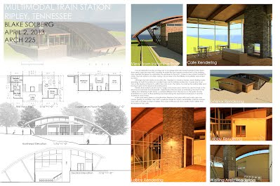Assignment V: Final model presentation - InDesign Layout