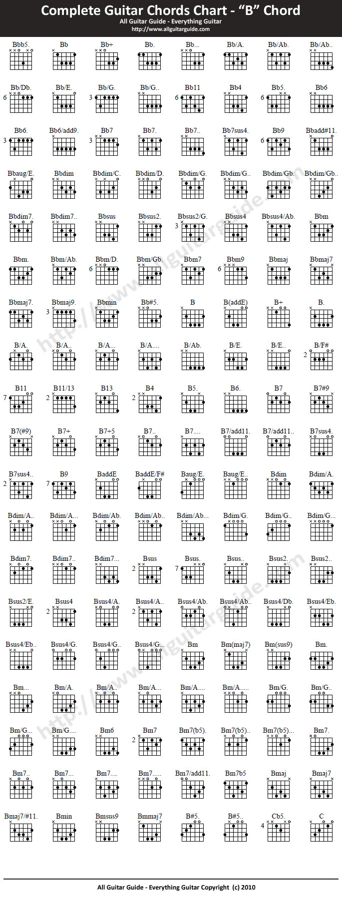 Guitar chords it might be you