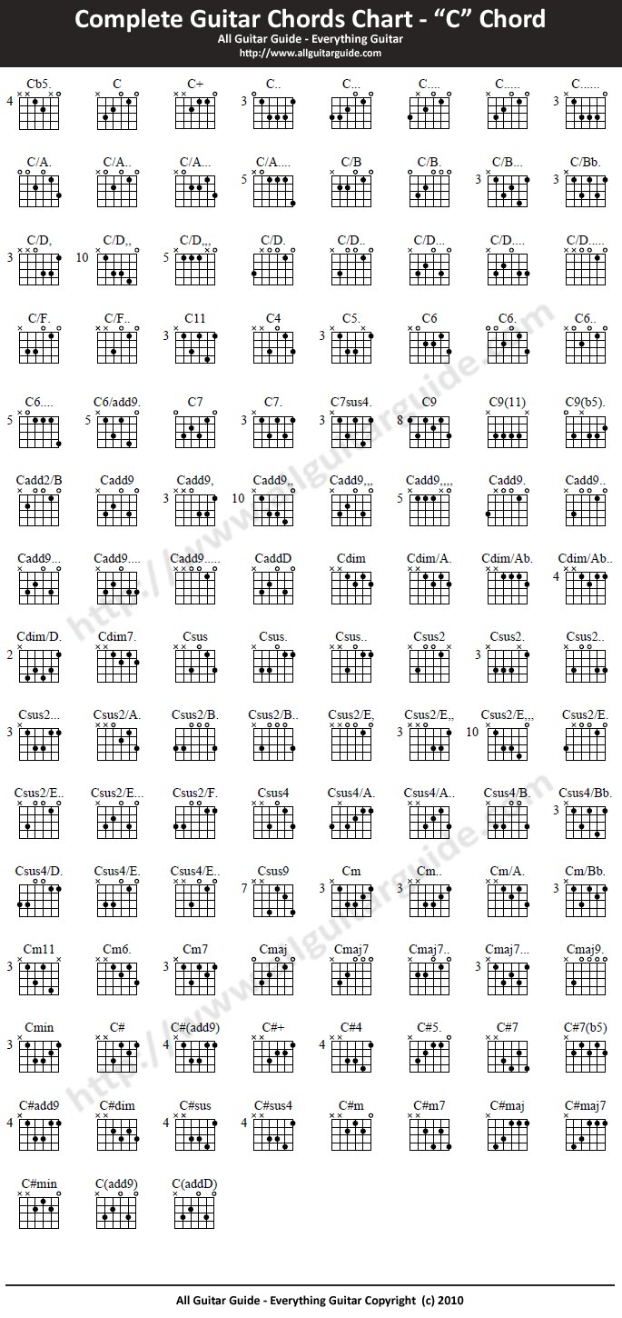 Complete Guitar Chord Chart Cchord